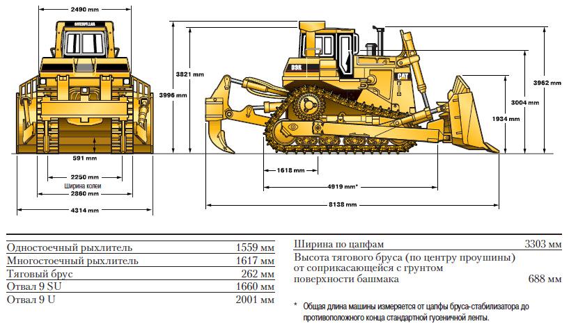 Caterpillar D6