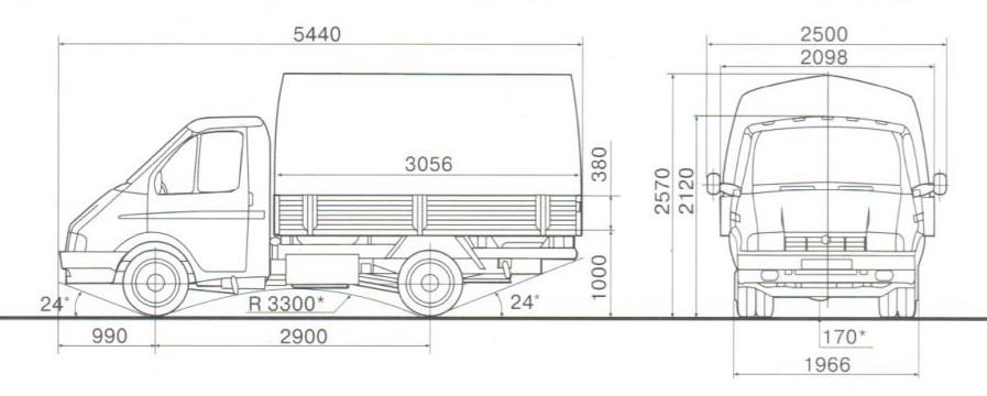 Размеры машины газель